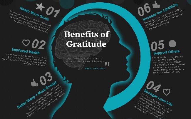 Benefit of Gratitude