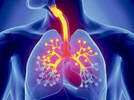 Symptoms of Acute Bronchitis