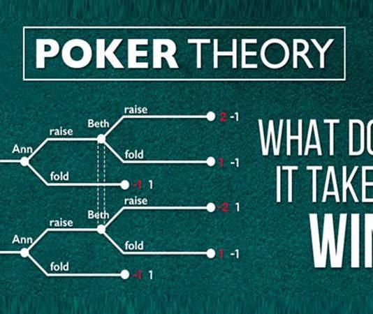Gambling Theories and Casino Utan Spelpaus