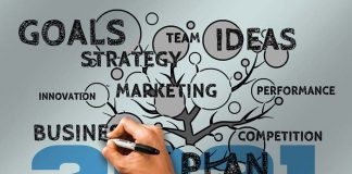 Leading Ideas for Starting a New Business 2
